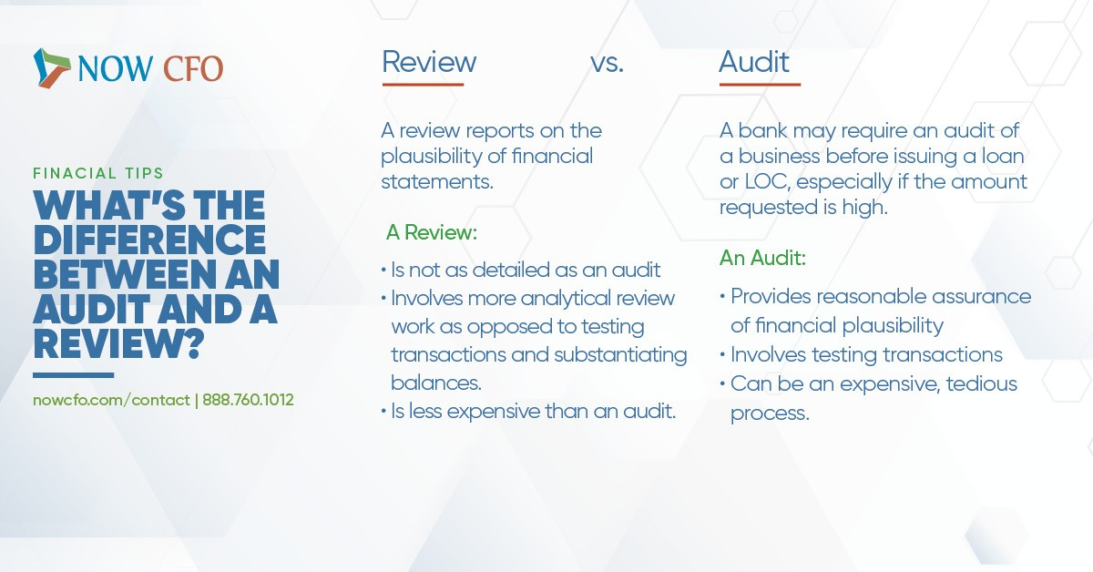 Review Vs Audit Post