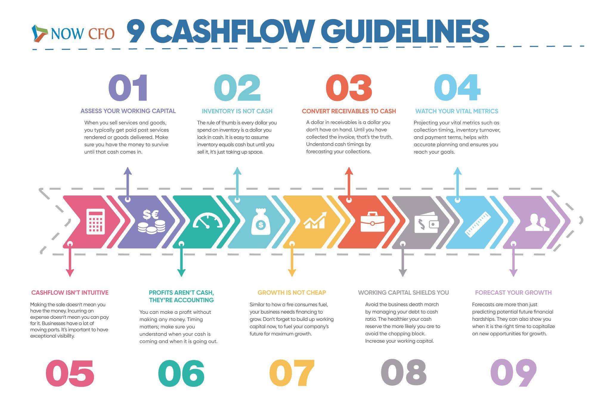 cashflow guidelines