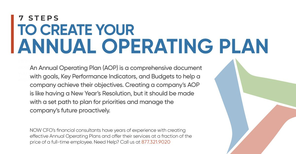 7 Steps to Create Your Annual Operating Plan