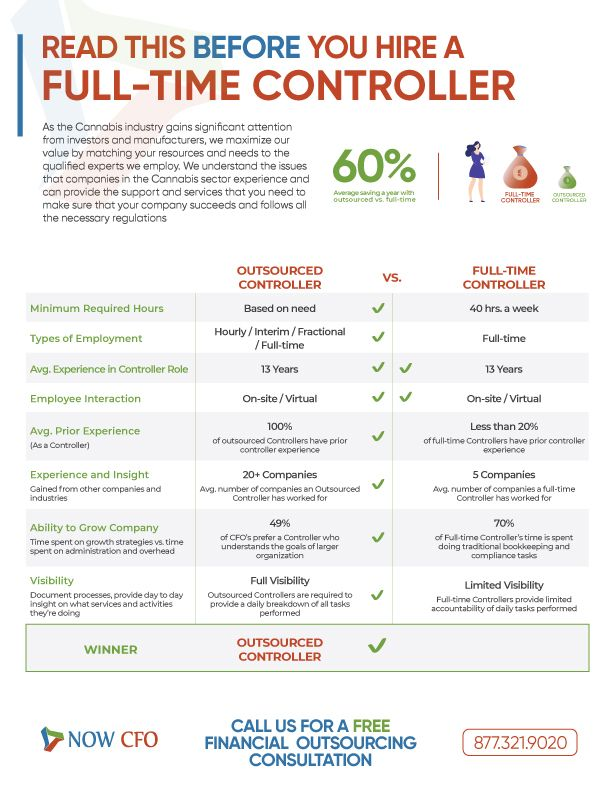 Cannabis-Read-This-Before-Controller-Onesheet