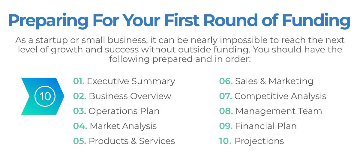 Preparing For Your First Round of Funding